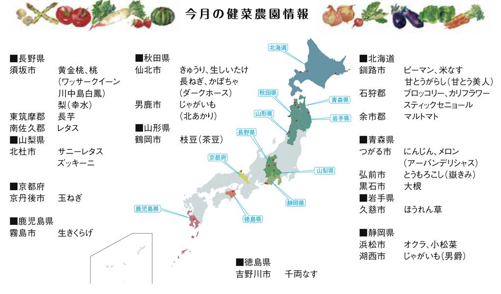 健菜農園情報